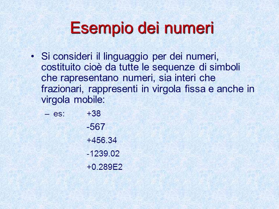 Esempio dei numeri Si consideri il linguaggio per dei numeri, costituito cioè da tutte le sequenze di simboli che rapresentano numeri, sia interi che frazionari, rappresenti in virgola fissa e anche in virgola mobile: – –es: +38 -567 +456.34 -1239.02 +0.289E2
