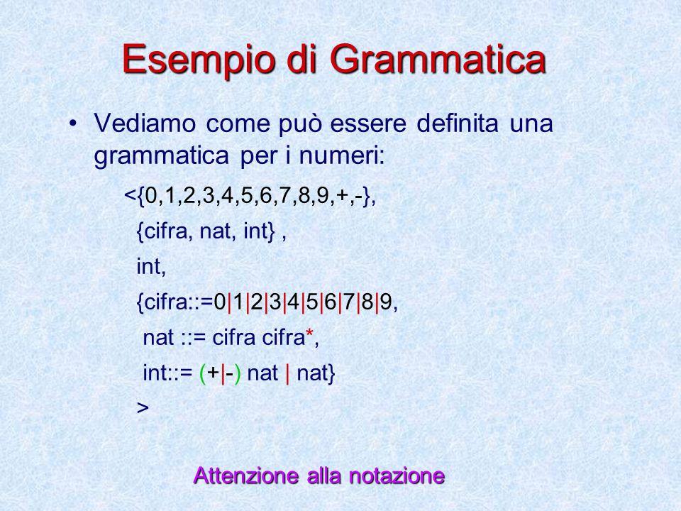 Definizione di Grammatica  VsVP Una grammatica è una quadrupla dove:   = insieme finito di terminali (alfabeto) V V = insieme finito di non terminali (categorie sintattiche o grammaticali) s s = simbolo iniziale (categoria sintattica del linguaggio) PV  V P = {i ::= e | i  V, e  E  V } insieme finito di produzioni.