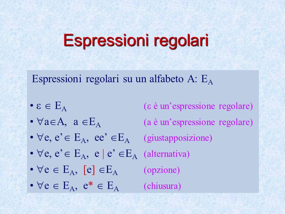 Significato delle produzioni di una grammatica Le produzioni di una grammatica permettono di derivare insiemi di sequenze di simboli terminali, definite dall'espressione a destra A=  V : –S –   E A  S  )= {  } –S –  a , S(a)={a} –SS –  a  V, S(a)=S(e) a::=e  P Una sola produzione –S SS SS –  e, e'  E A, ee'  E A S(ee')= S(e)  S(e' )= {ss'|s  S(e), s'  S(e')} – SSS –  e, e'  E A, e | e'  E A S(e | e')=S(e)  S(e')