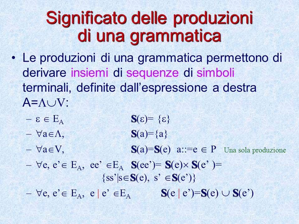 Caratteristiche delle grammatiche LC La produzione S := a S b |  è una produzione corretta ma...