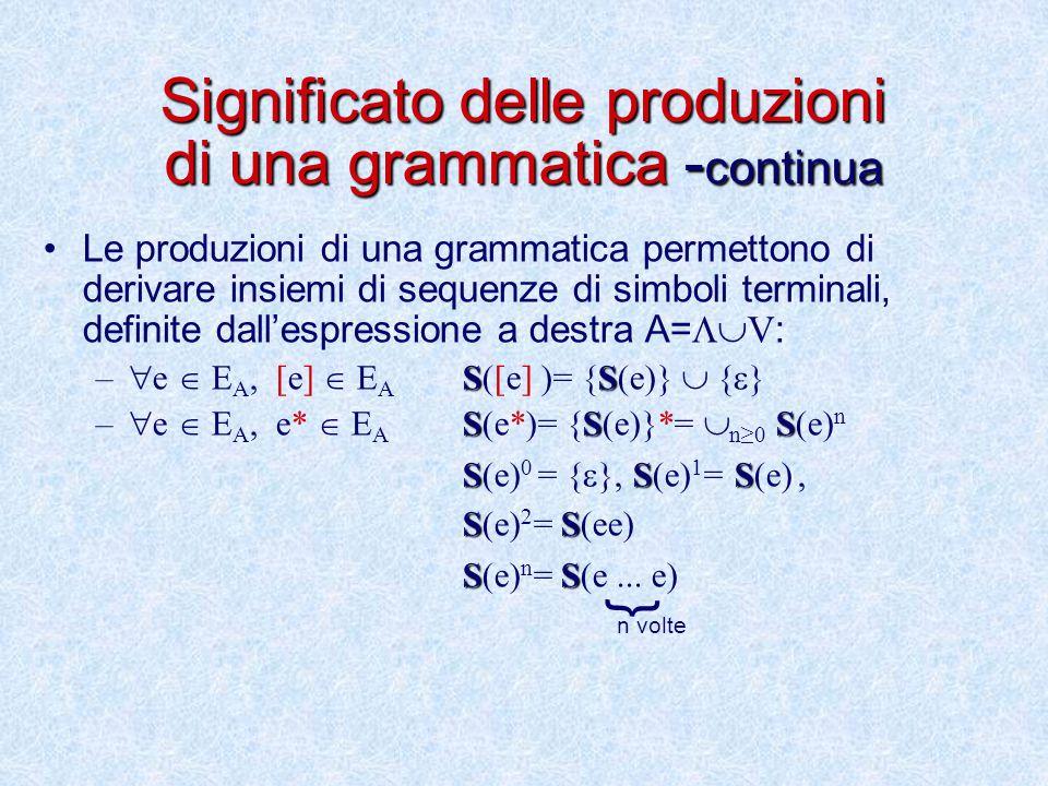 Significato delle produzioni di una grammatica - continua Le produzioni di una grammatica permettono di derivare insiemi di sequenze di simboli terminali, definite dall'espressione a destra A=  V : –SS –  e  E A, [e]  E A S([e] )= {S(e)}  {  } –SSS –  e  E A, e*  E A S(e*)= {S(e)}*=  n≥0 S(e) n SSS S(e) 0 =  {  }, S(e) 1 = S(e), SS S(e) 2 = S(ee) SS S(e) n = S(e...
