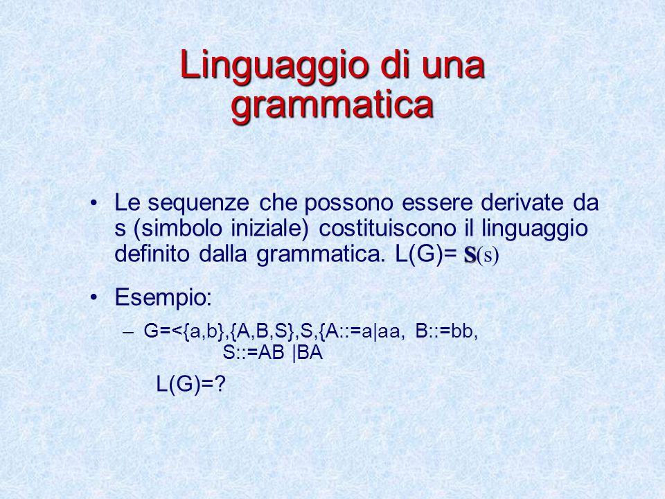 Linguaggio di una grammatica S Le sequenze che possono essere derivate da s (simbolo iniziale) costituiscono il linguaggio definito dalla grammatica.