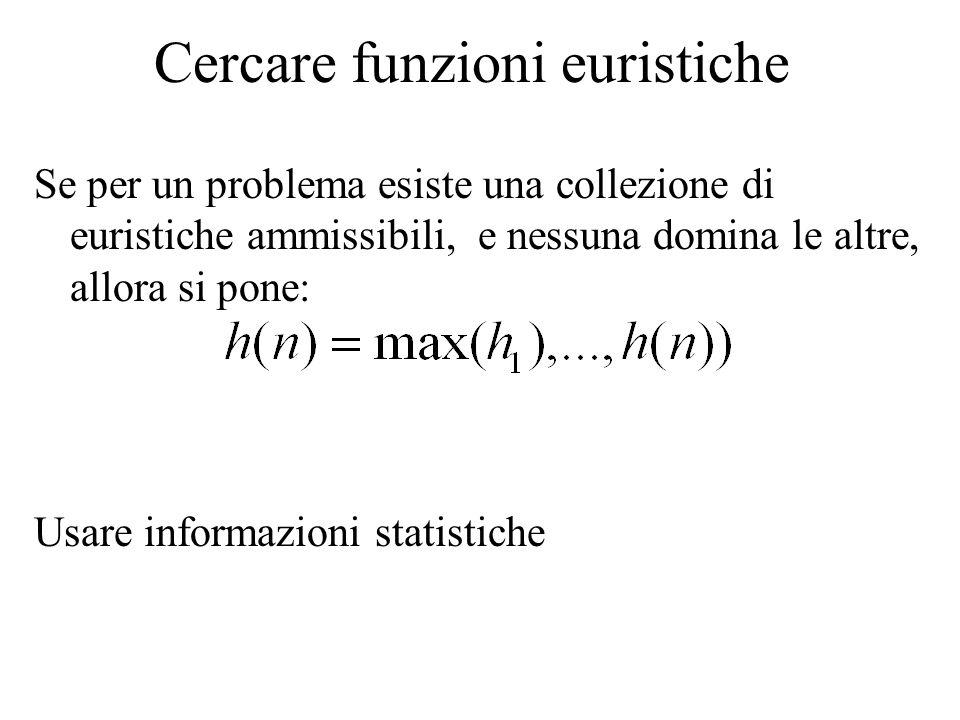 Cercare funzioni euristiche Se per un problema esiste una collezione di euristiche ammissibili, e nessuna domina le altre, allora si pone: Usare informazioni statistiche
