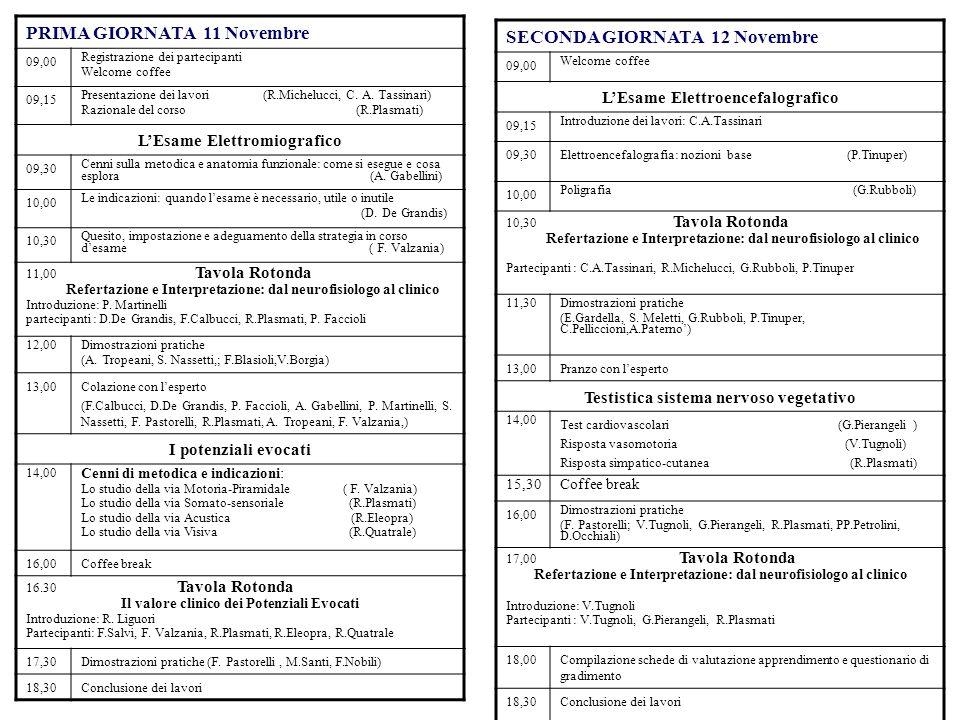 PRIMA GIORNATA 11 Novembre 09,00 Registrazione dei partecipanti Welcome coffee 09,15 Presentazione dei lavori (R.Michelucci, C. A. Tassinari) Razional