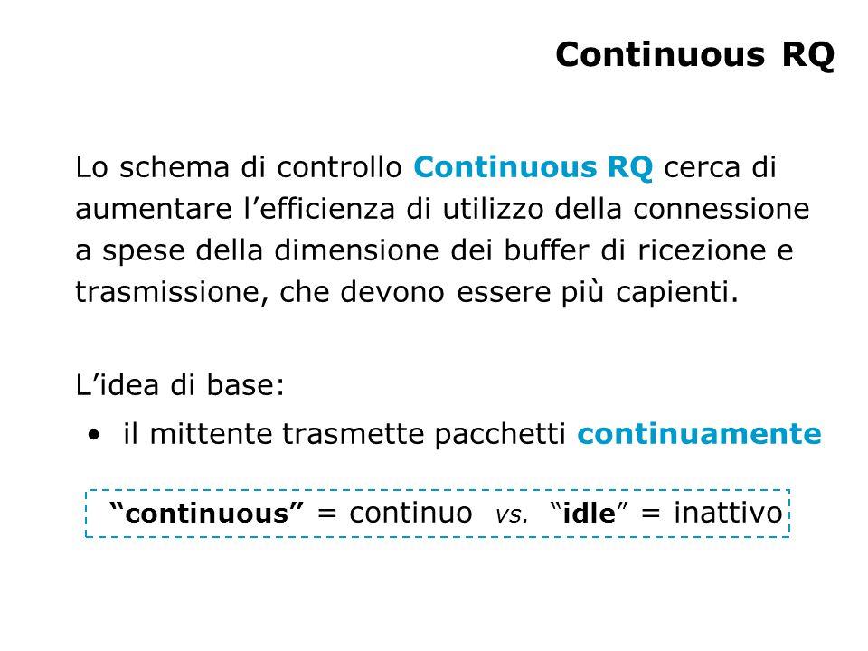 Continuous RQ Lo schema di controllo Continuous RQ cerca di aumentare l'efficienza di utilizzo della connessione a spese della dimensione dei buffer di ricezione e trasmissione, che devono essere più capienti.