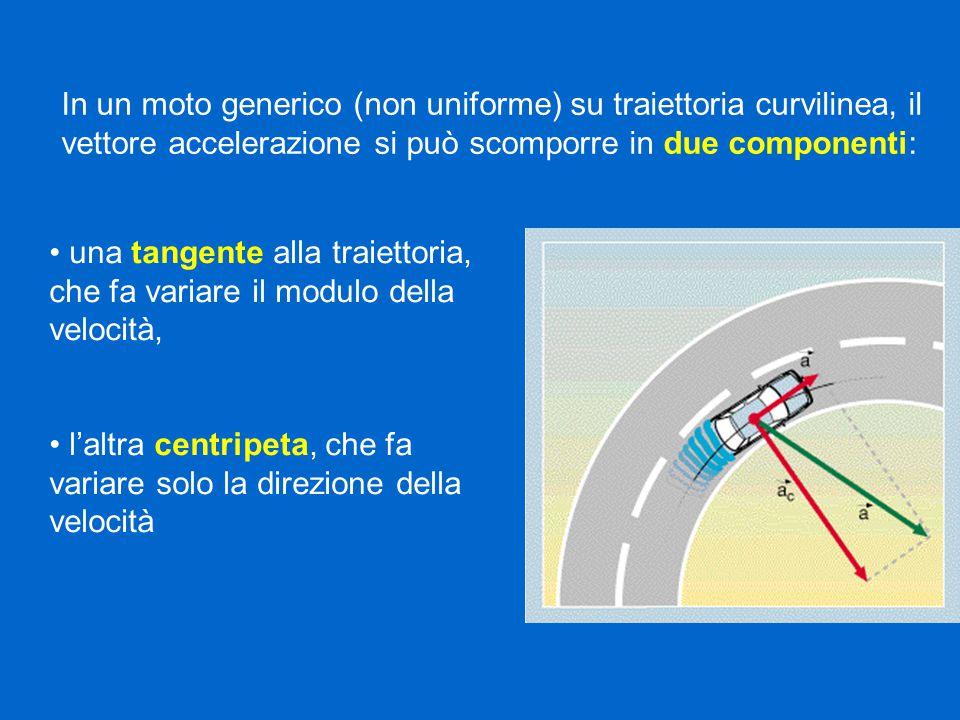 una tangente alla traiettoria, che fa variare il modulo della velocità, l'altra centripeta, che fa variare solo la direzione della velocità In un moto