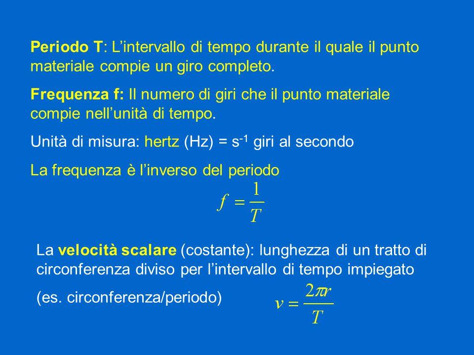 Periodo T: L'intervallo di tempo durante il quale il punto materiale compie un giro completo. Frequenza f: Il numero di giri che il punto materiale co