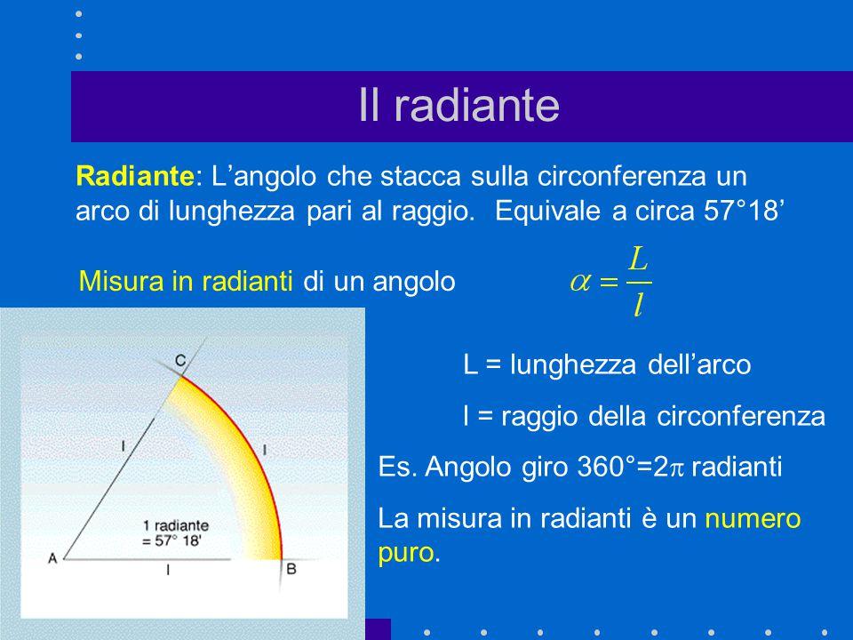 Il radiante Radiante: L'angolo che stacca sulla circonferenza un arco di lunghezza pari al raggio. Equivale a circa 57°18' Misura in radianti di un an
