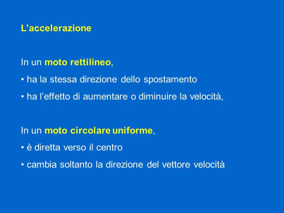L'accelerazione In un moto rettilineo, ha la stessa direzione dello spostamento ha l'effetto di aumentare o diminuire la velocità, In un moto circolar
