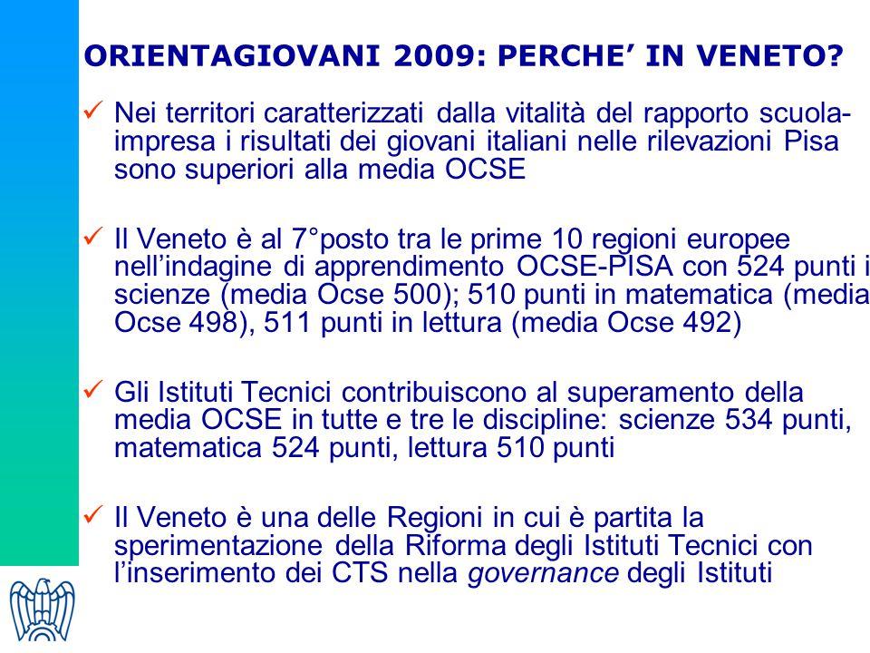 ORIENTAGIOVANI 2009: PERCHE' IN VENETO? Nei territori caratterizzati dalla vitalità del rapporto scuola- impresa i risultati dei giovani italiani nell