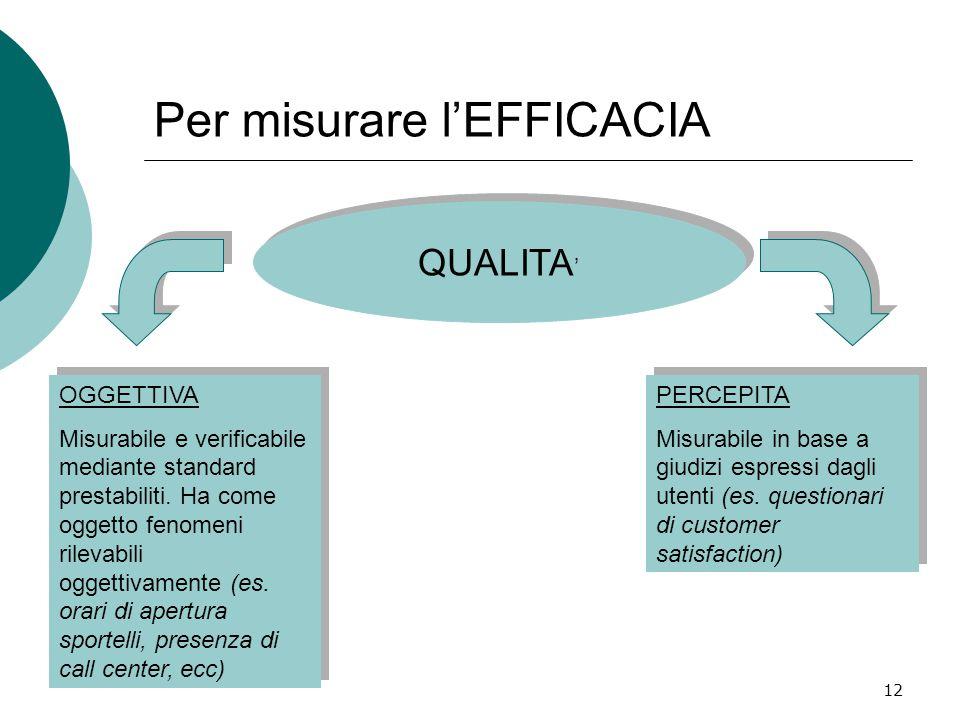 12 Per misurare l'EFFICACIA OGGETTIVA Misurabile e verificabile mediante standard prestabiliti. Ha come oggetto fenomeni rilevabili oggettivamente (es