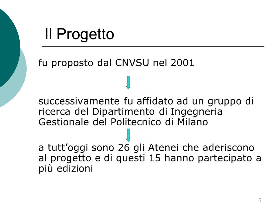 3 Il Progetto fu proposto dal CNVSU nel 2001 successivamente fu affidato ad un gruppo di ricerca del Dipartimento di Ingegneria Gestionale del Politecnico di Milano a tutt'oggi sono 26 gli Atenei che aderiscono al progetto e di questi 15 hanno partecipato a più edizioni