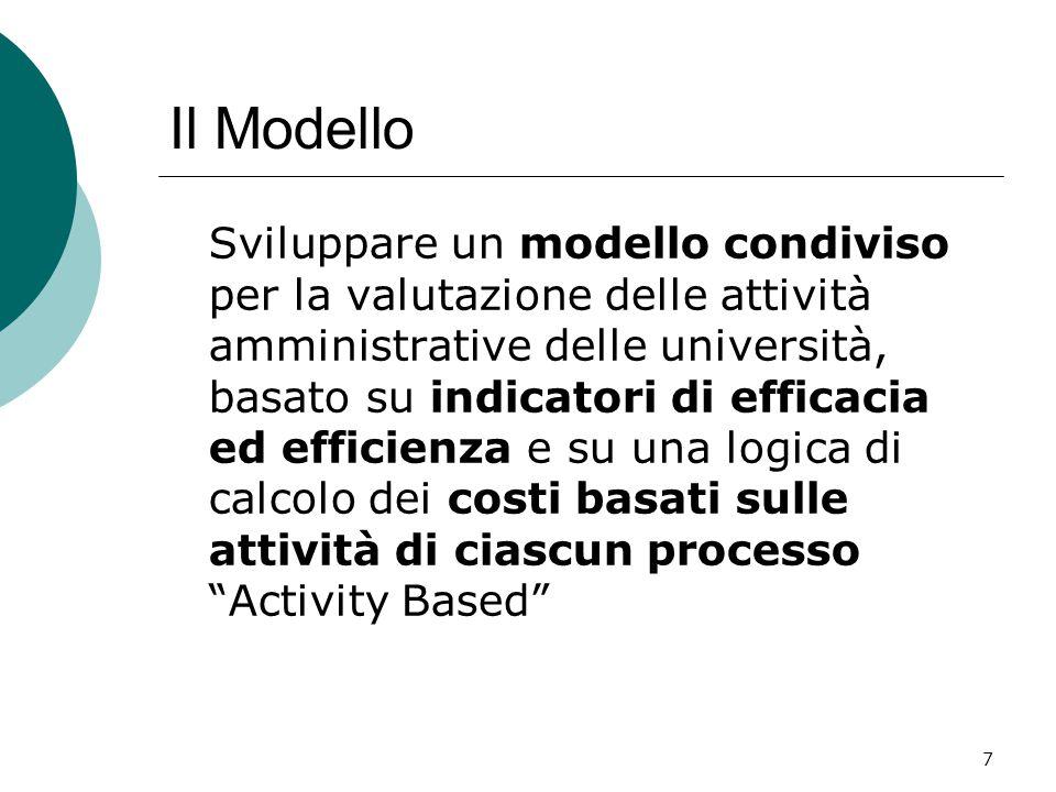 7 Il Modello Sviluppare un modello condiviso per la valutazione delle attività amministrative delle università, basato su indicatori di efficacia ed efficienza e su una logica di calcolo dei costi basati sulle attività di ciascun processo Activity Based