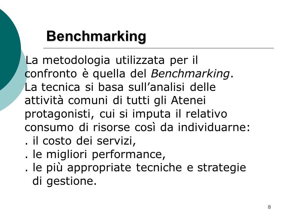 8 Benchmarking La metodologia utilizzata per il confronto è quella del Benchmarking.
