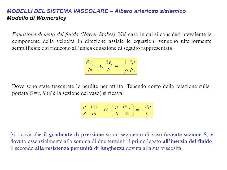 MODELLI DEL SISTEMA VASCOLARE – Albero arterioso sistemico Modello di Womersley Equazione di moto del fluido (Navier-Stokes). Nel caso in cui si consi