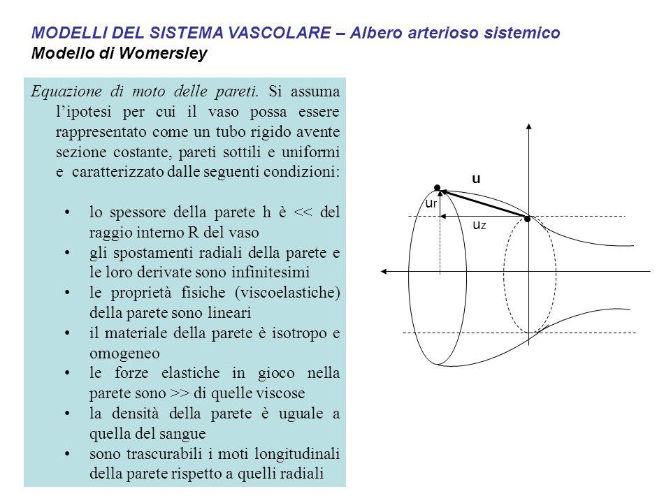 Equazione di moto delle pareti. Si assuma l'ipotesi per cui il vaso possa essere rappresentato come un tubo rigido avente sezione costante, pareti sot