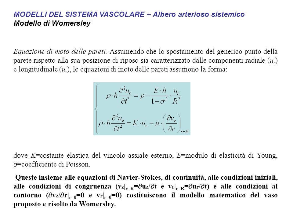 MODELLI DEL SISTEMA VASCOLARE – Albero arterioso sistemico Modello di Womersley Equazione di moto delle pareti. Assumendo che lo spostamento del gener
