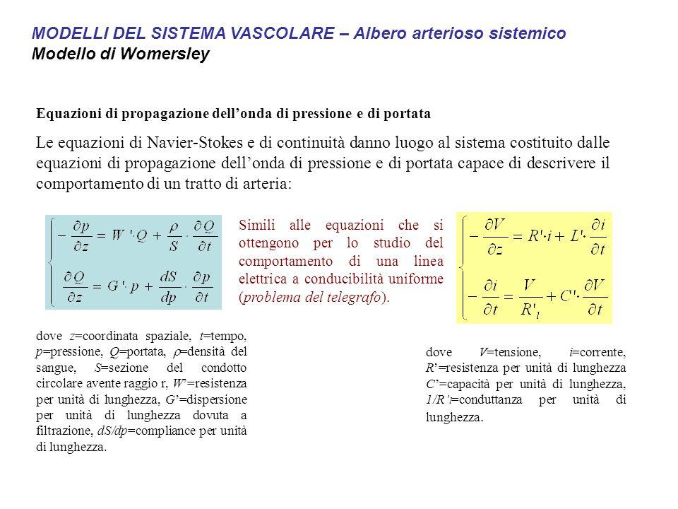 MODELLI DEL SISTEMA VASCOLARE – Albero arterioso sistemico Modello di Womersley Equazioni di propagazione dell'onda di pressione e di portata Le equaz