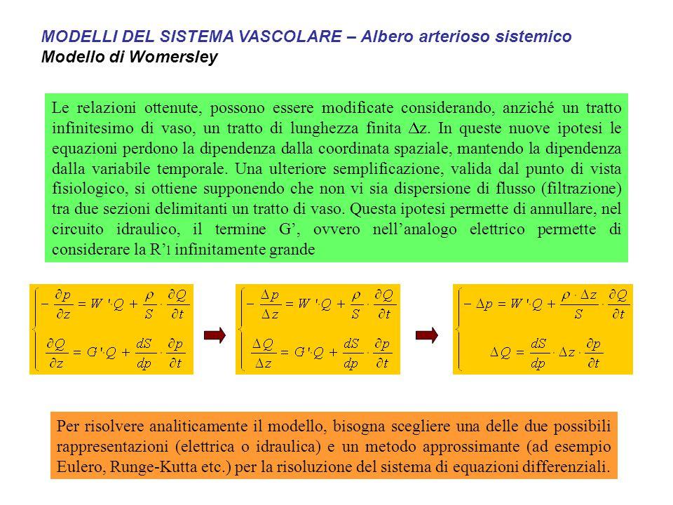 MODELLI DEL SISTEMA VASCOLARE – Albero arterioso sistemico Modello di Womersley Le relazioni ottenute, possono essere modificate considerando, anziché