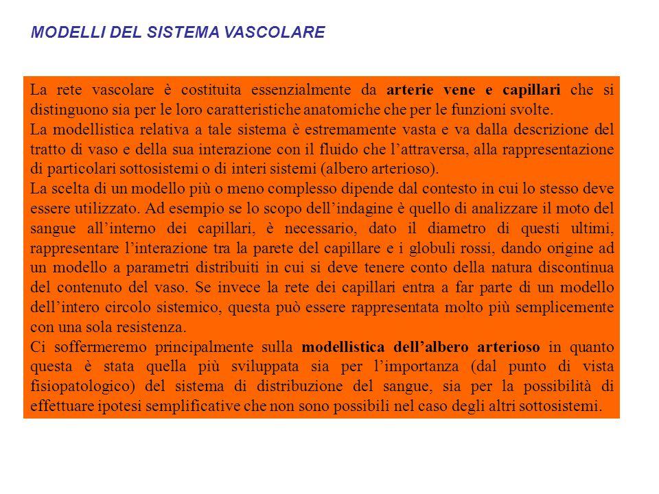 MODELLI DEL SISTEMA VASCOLARE Albero arterioso sistemico (Windkessel).