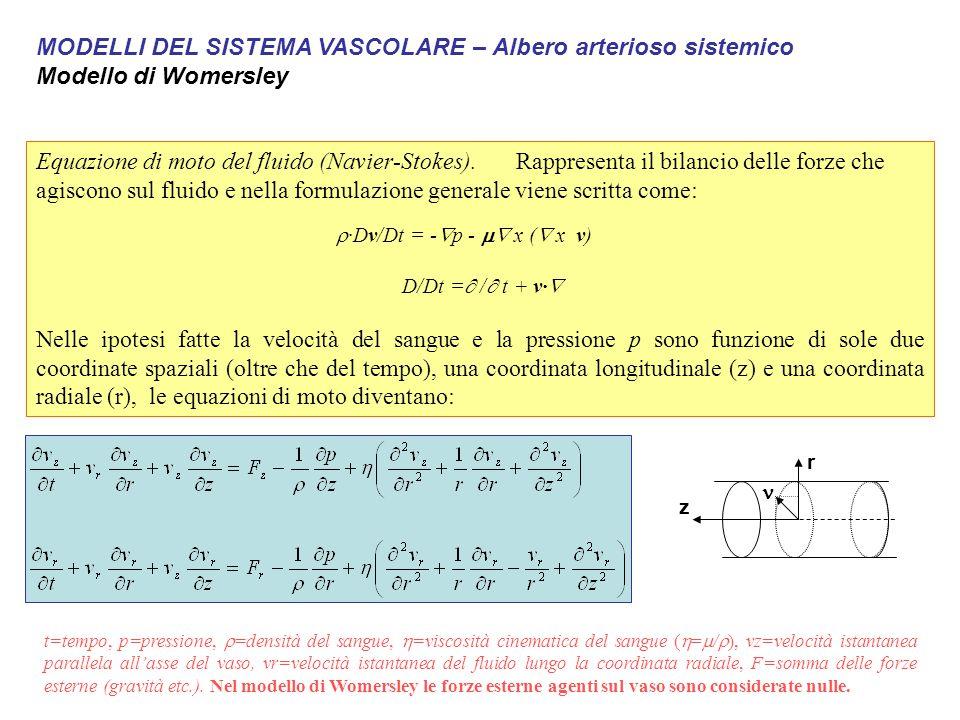 MODELLI DEL SISTEMA VASCOLARE – Albero arterioso sistemico Modello di Womersley Equazione di moto del fluido (Navier-Stokes).Rappresenta il bilancio d