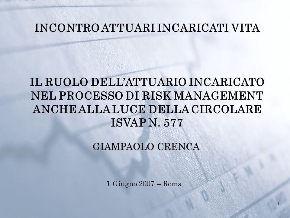1 1 Giugno 2007 – Roma INCONTRO ATTUARI INCARICATI VITA IL RUOLO DELL'ATTUARIO INCARICATO NEL PROCESSO DI RISK MANAGEMENT ANCHE ALLA LUCE DELLA CIRCOLARE ISVAP N.