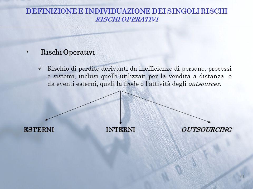 11 DEFINIZIONE E INDIVIDUAZIONE DEI SINGOLI RISCHI RISCHI OPERATIVI Rischi Operativi Rischio di perdite derivanti da inefficienze di persone, processi