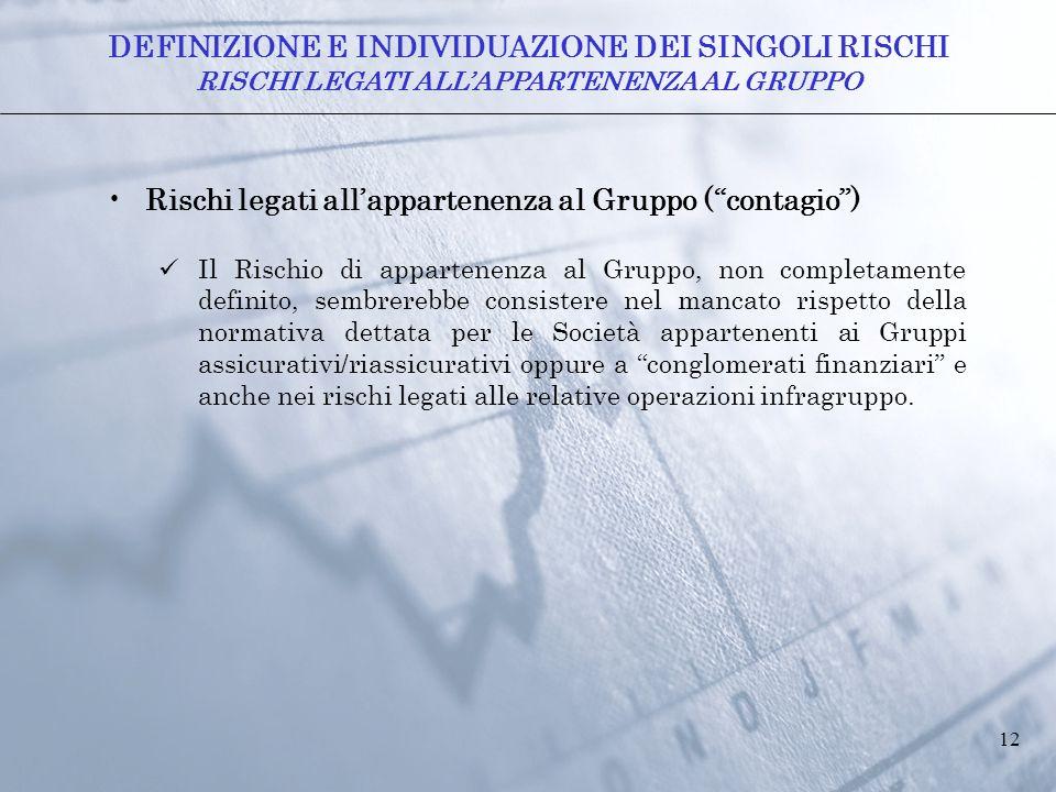 """12 DEFINIZIONE E INDIVIDUAZIONE DEI SINGOLI RISCHI RISCHI LEGATI ALL'APPARTENENZA AL GRUPPO Rischi legati all'appartenenza al Gruppo (""""contagio"""") Il R"""