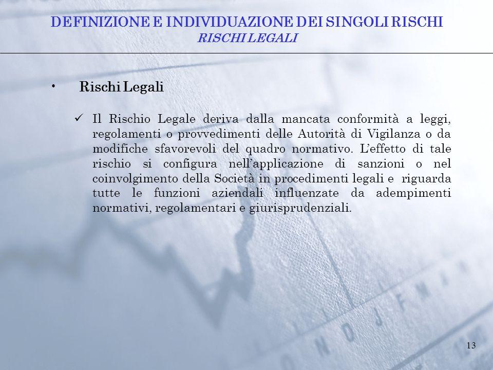 13 DEFINIZIONE E INDIVIDUAZIONE DEI SINGOLI RISCHI RISCHI LEGALI Rischi Legali Il Rischio Legale deriva dalla mancata conformità a leggi, regolamenti