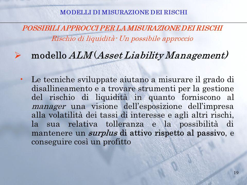 19  modello ALM (Asset Liability Management) Le tecniche sviluppate aiutano a misurare il grado di disallineamento e a trovare strumenti per la gesti