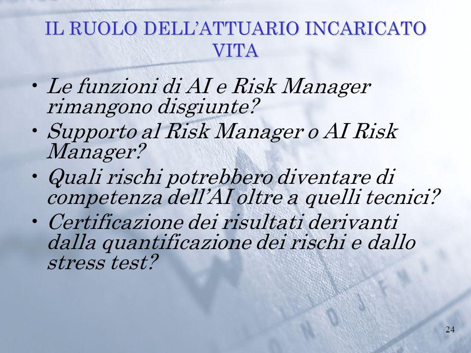 24 IL RUOLO DELL'ATTUARIO INCARICATO VITA Le funzioni di AI e Risk Manager rimangono disgiunte? Supporto al Risk Manager o AI Risk Manager? Quali risc