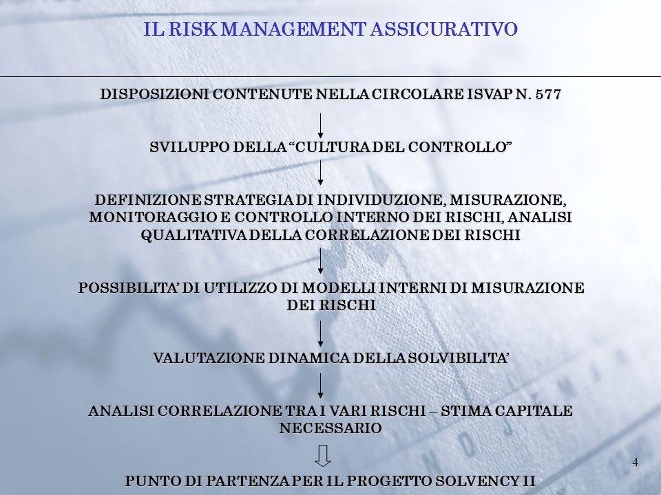 15   Dopo la fase preliminare di individuazione dei rischi si passa alla delicata quanto importante fase di misurazione dei rischi.