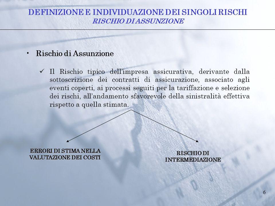6 DEFINIZIONE E INDIVIDUAZIONE DEI SINGOLI RISCHI RISCHIO DI ASSUNZIONE Rischio di Assunzione Il Rischio tipico dell'impresa assicurativa, derivante d