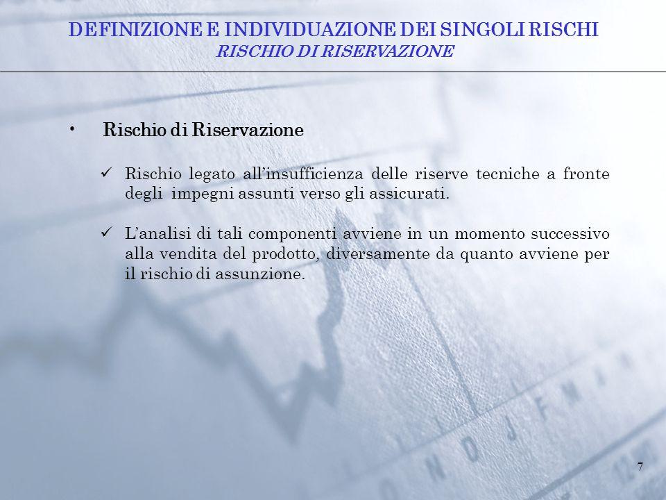 7 DEFINIZIONE E INDIVIDUAZIONE DEI SINGOLI RISCHI RISCHIO DI RISERVAZIONE Rischio di Riservazione Rischio legato all'insufficienza delle riserve tecni