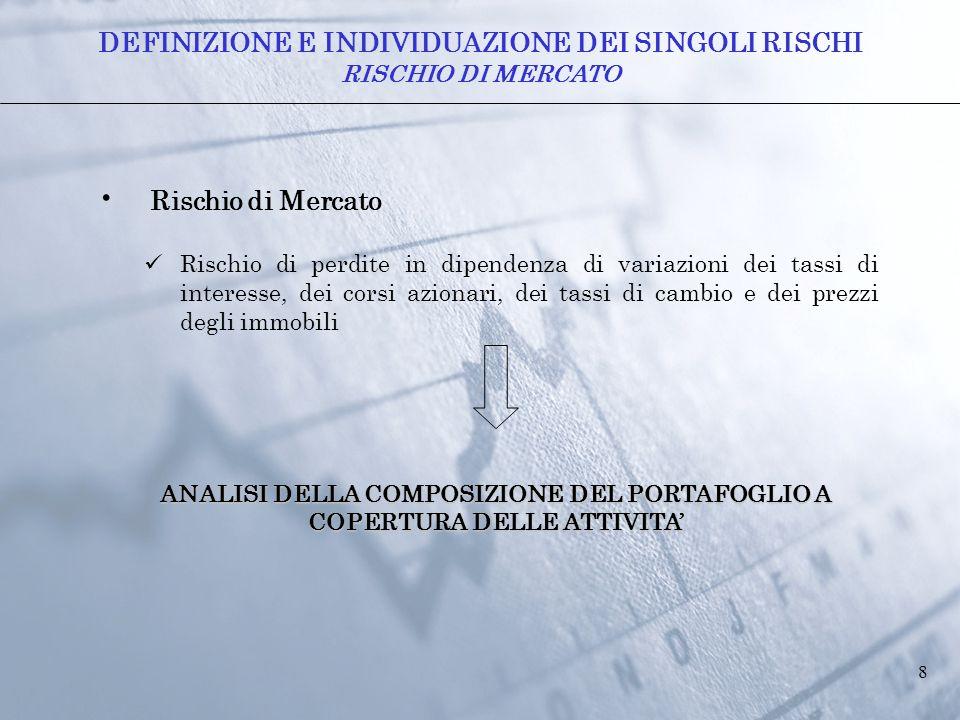 8 DEFINIZIONE E INDIVIDUAZIONE DEI SINGOLI RISCHI RISCHIO DI MERCATO Rischio di Mercato Rischio di perdite in dipendenza di variazioni dei tassi di in