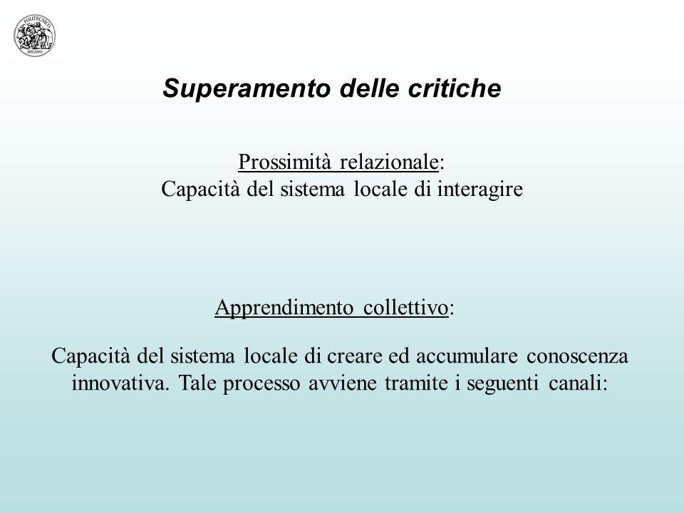 Superamento delle critiche Prossimità relazionale: Capacità del sistema locale di interagire Capacità del sistema locale di creare ed accumulare conoscenza innovativa.