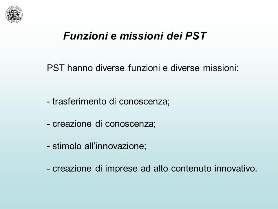 Funzioni e missioni dei PST PST hanno diverse funzioni e diverse missioni: - trasferimento di conoscenza; - creazione di conoscenza; - stimolo all'innovazione; - creazione di imprese ad alto contenuto innovativo.