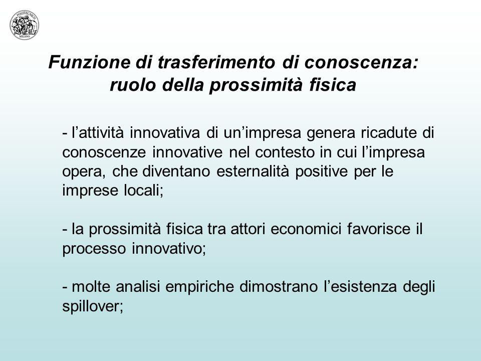 Funzione di trasferimento di conoscenza: ruolo della prossimità fisica - l'attività innovativa di un'impresa genera ricadute di conoscenze innovative nel contesto in cui l'impresa opera, che diventano esternalità positive per le imprese locali; - la prossimità fisica tra attori economici favorisce il processo innovativo; - molte analisi empiriche dimostrano l'esistenza degli spillover;