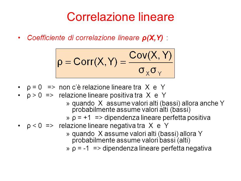 Coefficiente di correlazione lineare ρ(X,Y) : ρ = 0 => non c'è relazione lineare tra X e Y ρ > 0 => relazione lineare positiva tra X e Y »quando X assume valori alti (bassi) allora anche Y probabilmente assume valori alti (bassi) »ρ = +1 => dipendenza lineare perfetta positiva ρ relazione lineare negativa tra X e Y »quando X assume valori alti (bassi) allora Y probabilmente assume valori bassi (alti) »ρ = -1 => dipendenza lineare perfetta negativa Correlazione lineare