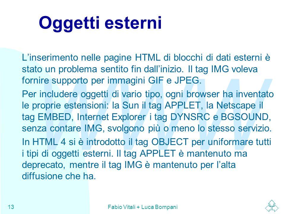 WWW Fabio Vitali + Luca Bompani13 Oggetti esterni L'inserimento nelle pagine HTML di blocchi di dati esterni è stato un problema sentito fin dall'iniz