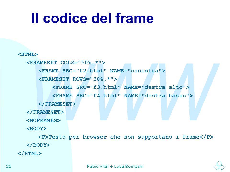 WWW Fabio Vitali + Luca Bompani23 Il codice del frame Testo per browser che non supportano i frame