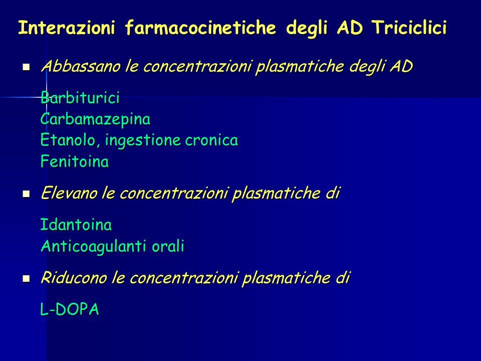 Abbassano le concentrazioni plasmatiche degli AD Abbassano le concentrazioni plasmatiche degli ADBarbituriciCarbamazepina Etanolo, ingestione cronica