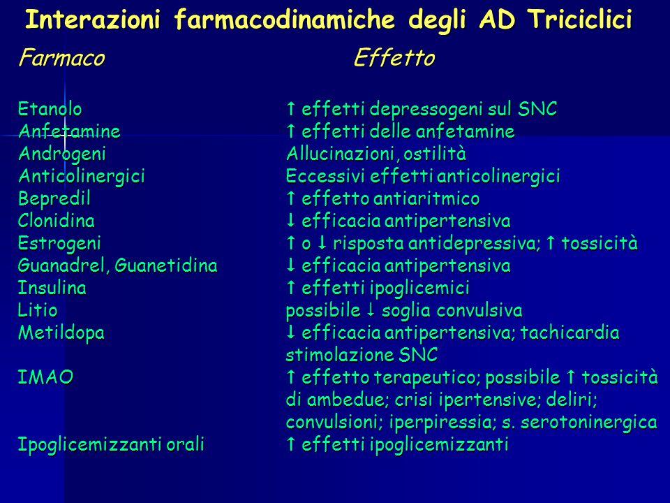 FarmacoEffetto Etanolo  effetti depressogeni sul SNC Anfetamine  effetti delle anfetamine AndrogeniAllucinazioni, ostilità AnticolinergiciEccessivi