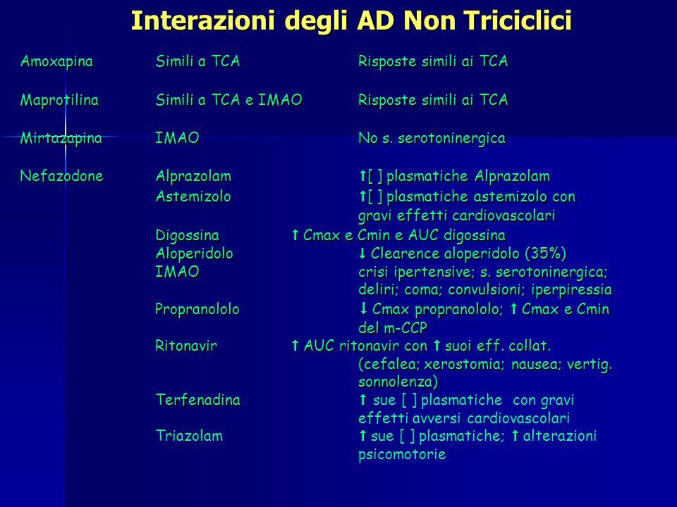 AmoxapinaSimili a TCARisposte simili ai TCA MaprotilinaSimili a TCA e IMAORisposte simili ai TCA MirtazapinaIMAONo s. serotoninergica NefazodoneAlpraz
