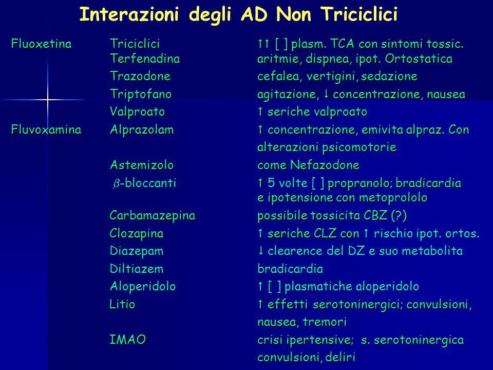 FluoxetinaTriciclici  [ ] plasm. TCA con sintomi tossic. Terfenadinaaritmie, dispnea, ipot. Ortostatica Trazodonecefalea, vertigini, sedazione Tript