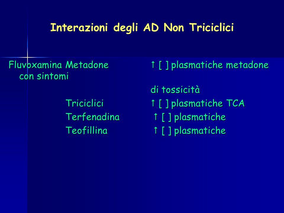 FluvoxaminaMetadone  [ ] plasmatiche metadone con sintomi di tossicità Triciclici  [ ] plasmatiche TCA Terfenadina  [ ] plasmatiche Teofillina  [