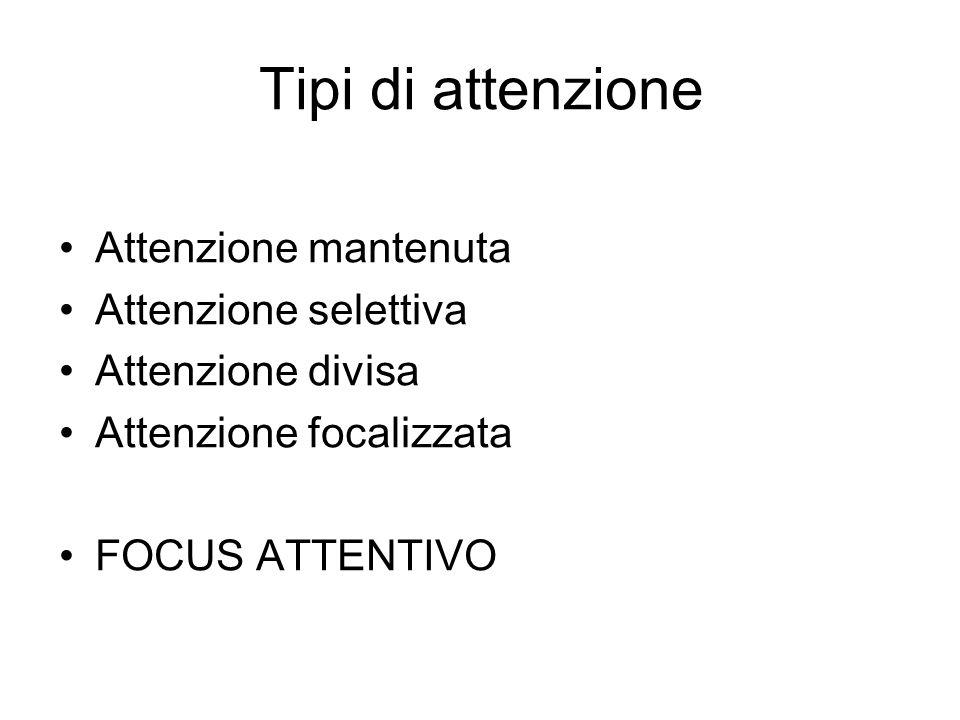 Tipi di attenzione Attenzione mantenuta Attenzione selettiva Attenzione divisa Attenzione focalizzata FOCUS ATTENTIVO