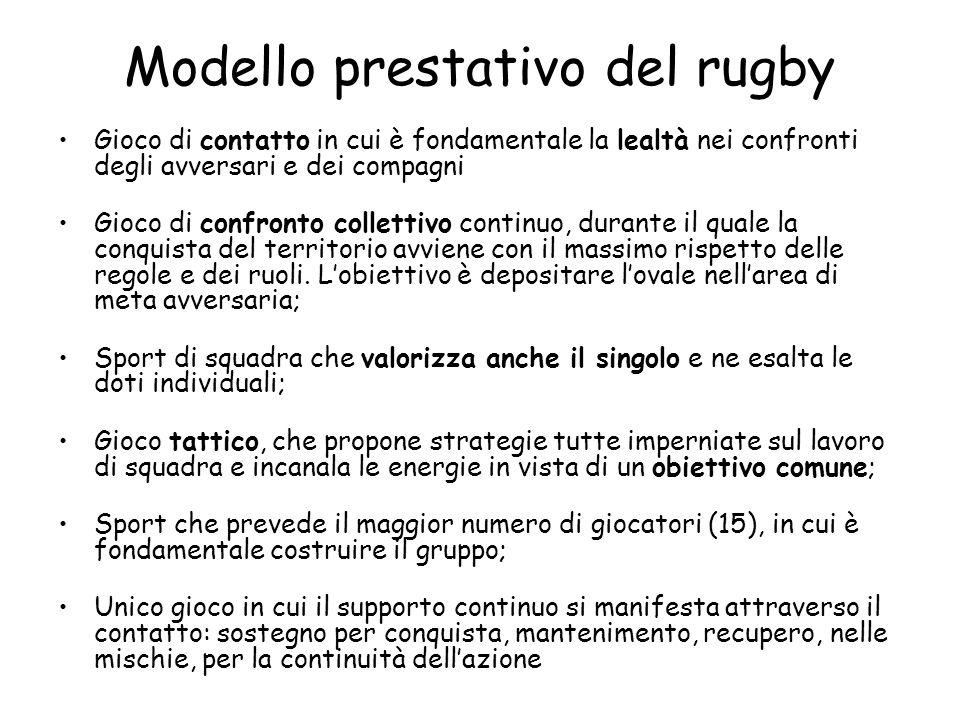 Modello prestativo del rugby Gioco di contatto in cui è fondamentale la lealtà nei confronti degli avversari e dei compagni Gioco di confronto collettivo continuo, durante il quale la conquista del territorio avviene con il massimo rispetto delle regole e dei ruoli.