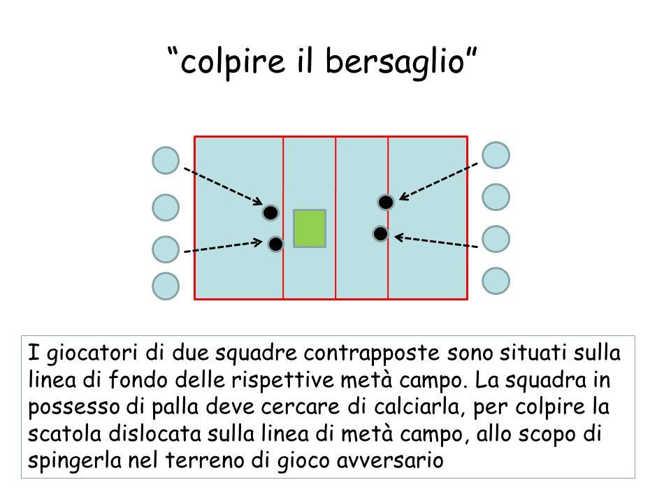I giocatori di due squadre contrapposte sono situati sulla linea di fondo delle rispettive metà campo.