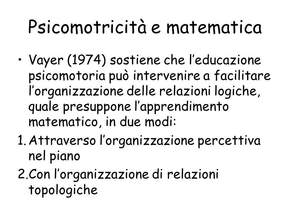 Psicomotricità e matematica Vayer (1974) sostiene che l'educazione psicomotoria può intervenire a facilitare l'organizzazione delle relazioni logiche, quale presuppone l'apprendimento matematico, in due modi: 1.Attraverso l'organizzazione percettiva nel piano 2.Con l'organizzazione di relazioni topologiche
